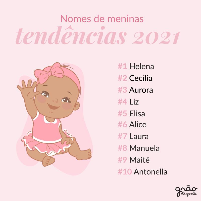 nome de bebê